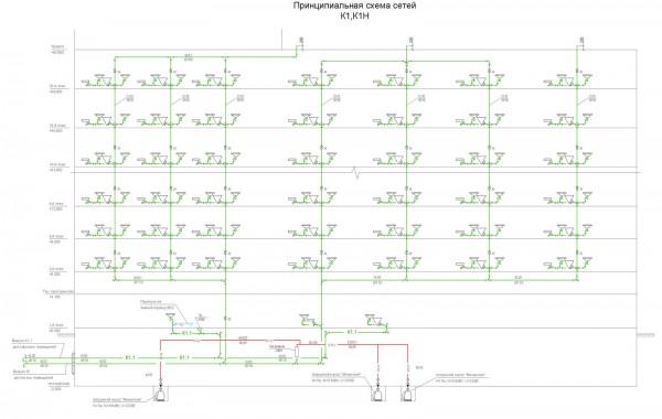 Принципиальная схема сетей К1_К1Н